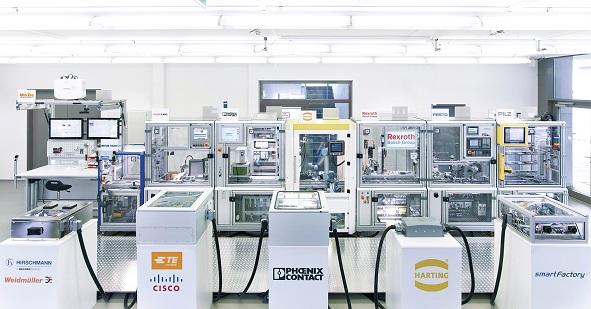 Industrie 4.0: Das nächste Level erreichen